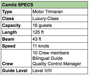 Camila Specs
