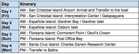 Petrel 4 Day B Itinerary