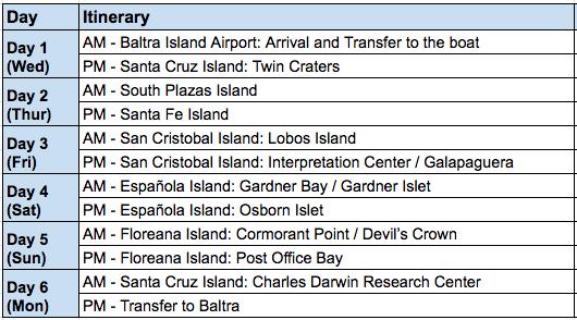 Petrel 6 Day B Itinerary