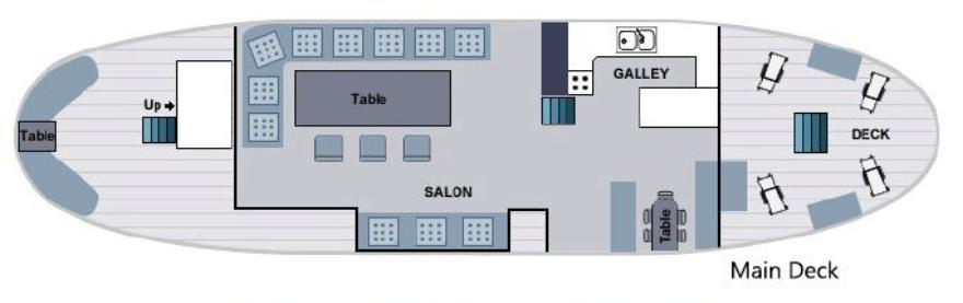 Samba Main Deck