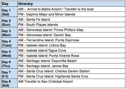Beagle 8 Day Northwestern Itinerary