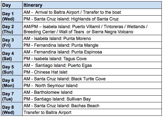 Millennium 8 Day B Itinerary