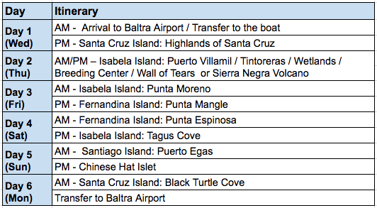 Millennium 6 Day D Itinerary the best in Galapagos last minute deals
