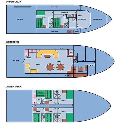 Cachalote Deck Plans