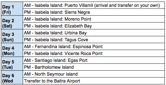 The best 6-day Galapagos Itinerary