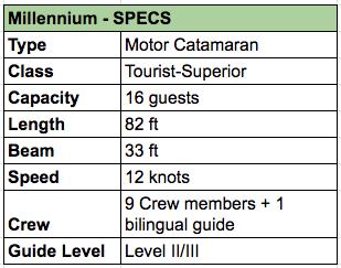 Millennium Specs