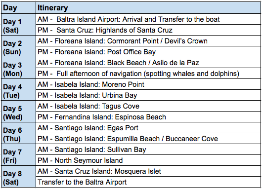 Mary Anne 8-day Western Itinerary