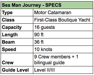 Seaman Journey Specs