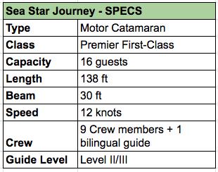Sea Star 2020 Rates