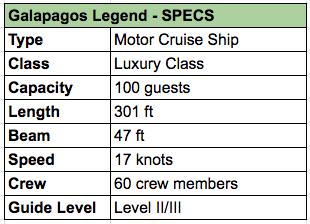 Galapagos Legend Cruise Specs