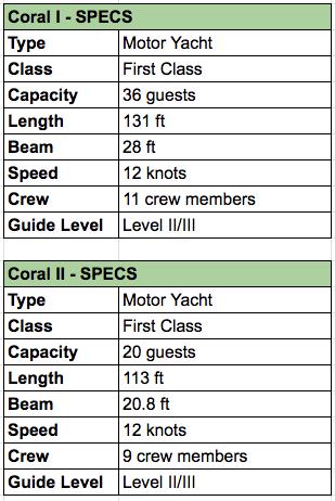 Coral I&II Specs