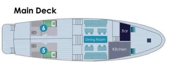 Golondrina Main Deck Plan