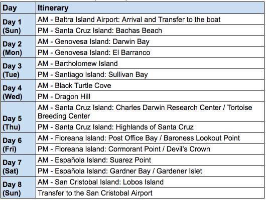 Aida Maria 8-Day Itinerary A