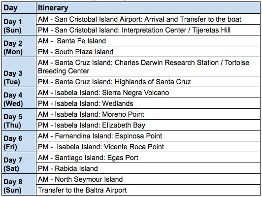 Aida Maria 8-Day Itinerary B