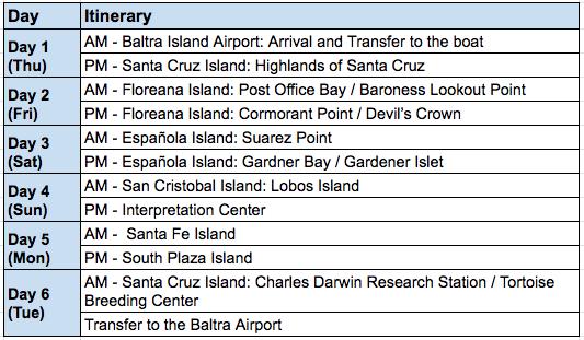 Aida Maria 6-Day Itinerary E