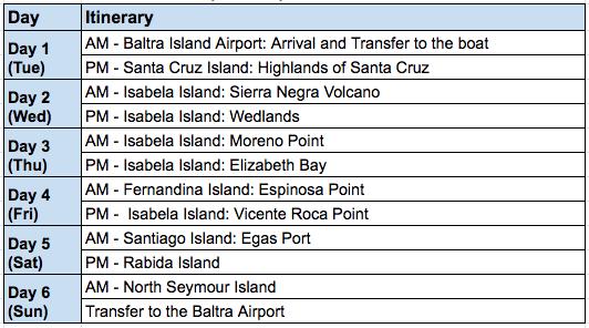Aida Maria 6-Day Itinerary F