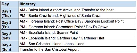 Aida Maria 4-Day Itinerary D