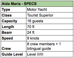 Aida Maria Specs