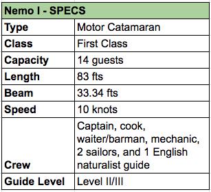 Nemo I Specs
