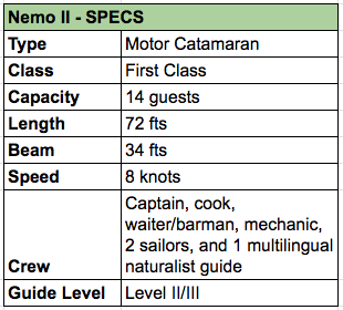 Nemo II Specs