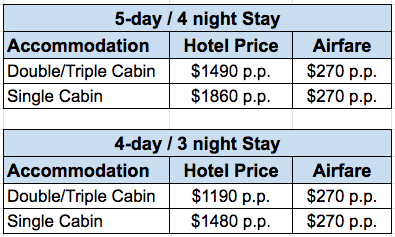 Sacha Lodge 2020 Rates